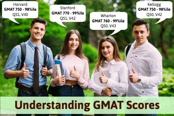 Understanding GMAT Scores GMAT Percentiles | GMAT Percentile Rankings