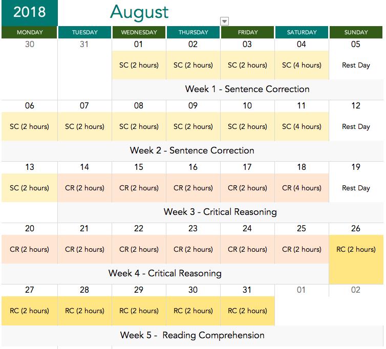 Verbal Driven 3 Months GMAT Study Plan