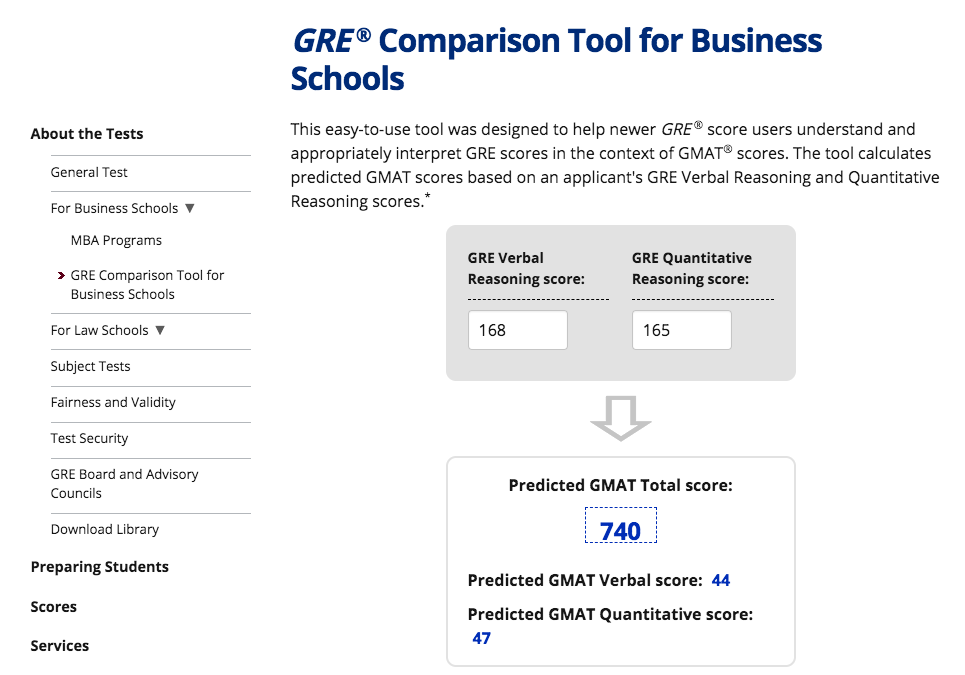 gre for mba gmat convetrter