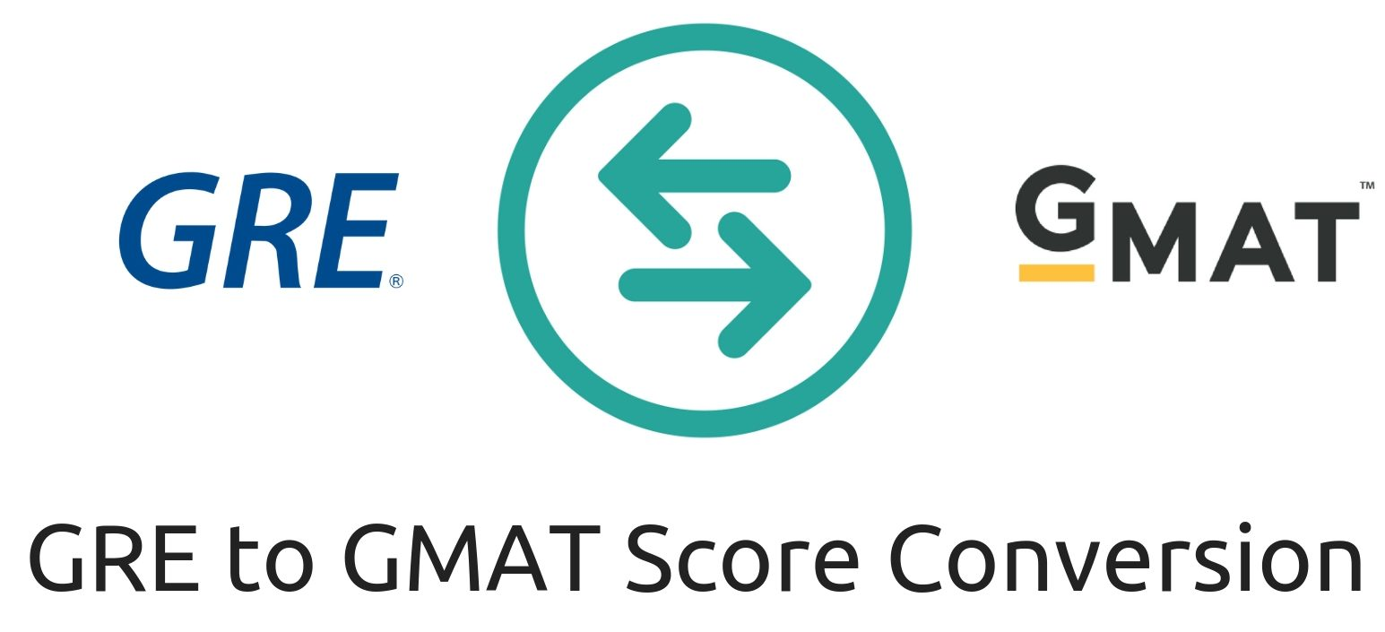 GRE to GMAT Score Conversion 2019
