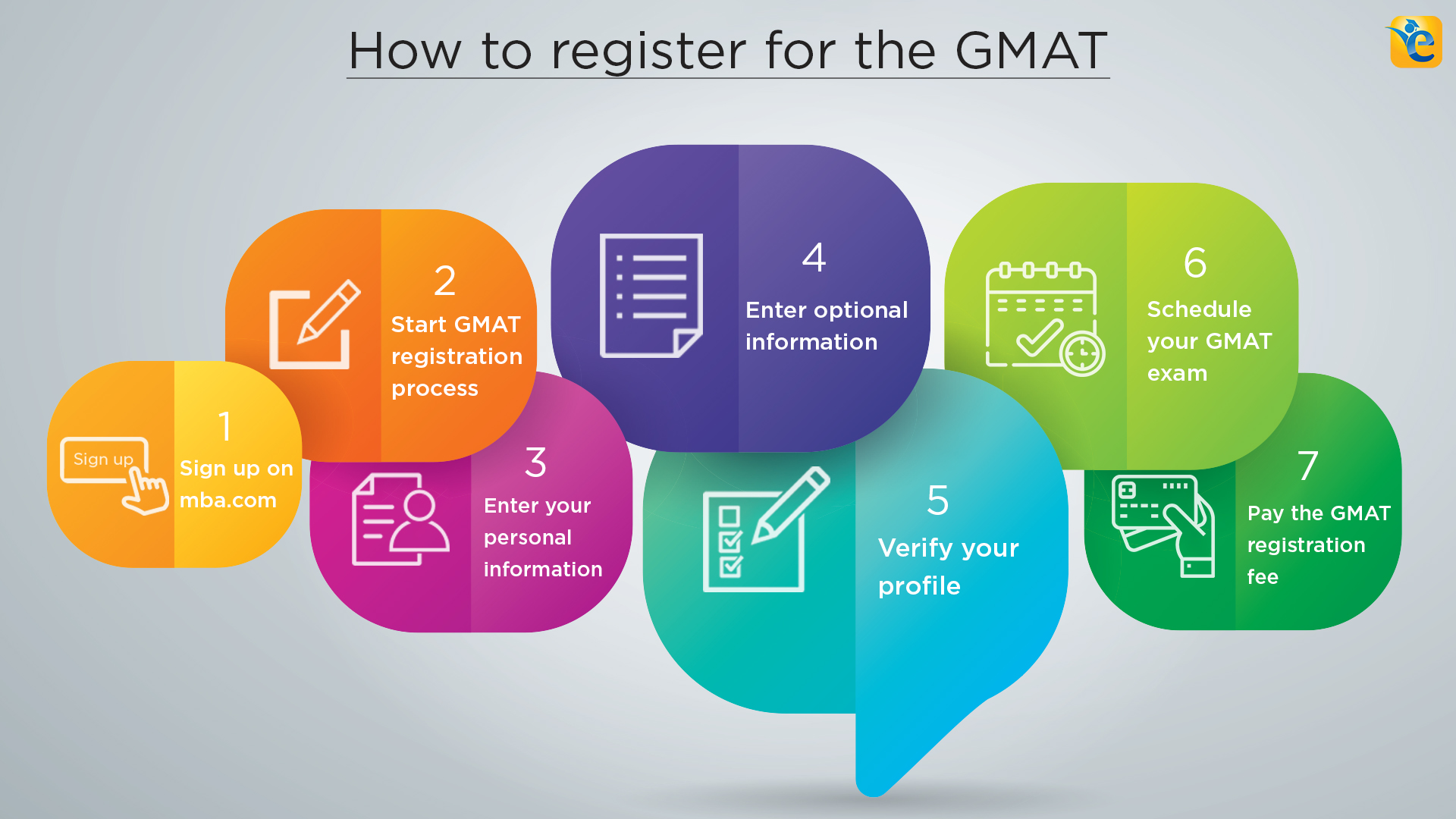 how to register for the GMAT