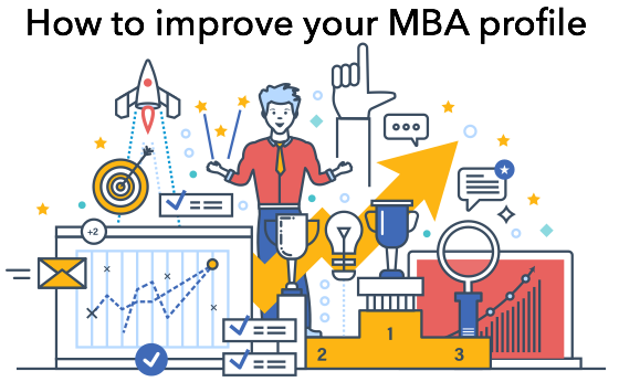 how to improve your MBA profile