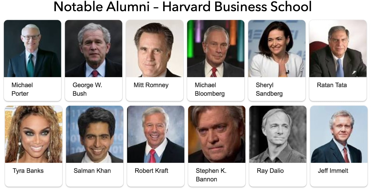 harvard business school alumni