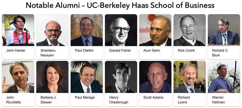 Notable alumni UC Berkeley Haas MBA Haas School of Business