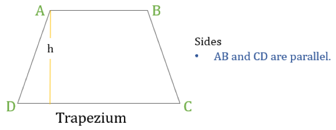Properties of quadrilaterals trapezium trapezoid