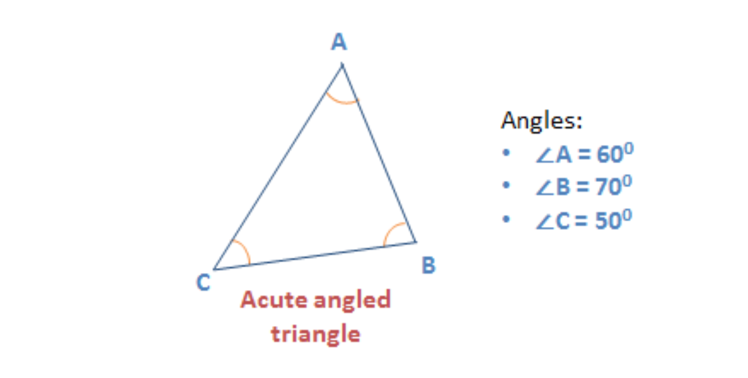 Properties of triangle - Acute angled triangle