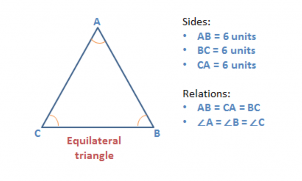 Properties of triangles - Equilateral Triangle