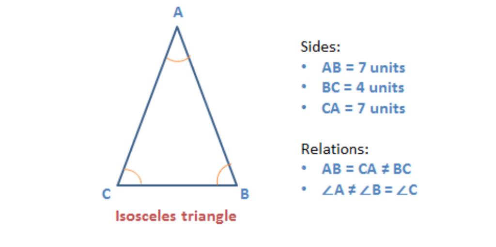 Properties of triangles - Isosceles triangle