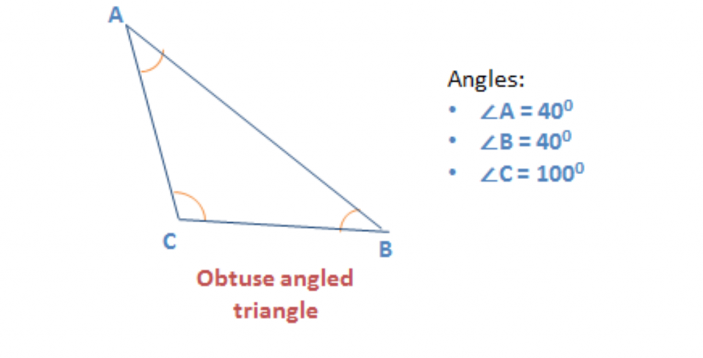 Properties of triangles - Obtuse angled triangle