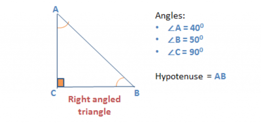 Properties of triangles - RIght angled triangle - Pythagoras theorem