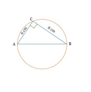 Question 1 circles