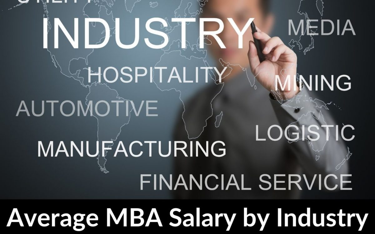 Average MBA Salary by Industry
