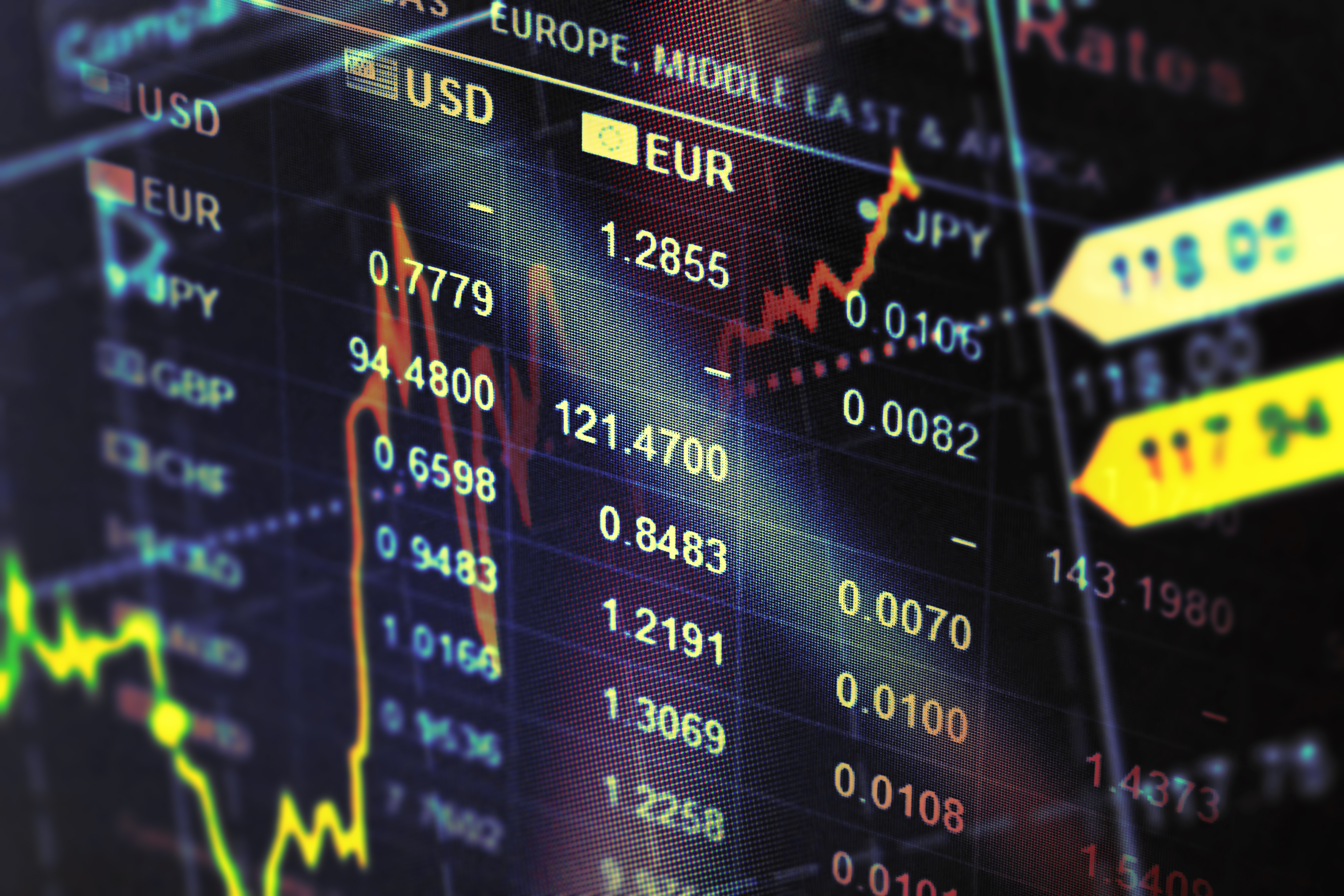 Finance Industry Salary