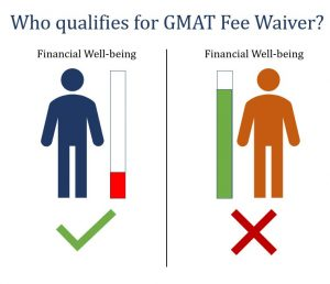Who can apply for GMAT fee waiver