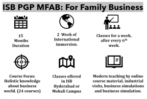 ISB PGPMFAB Snapshot Family Business