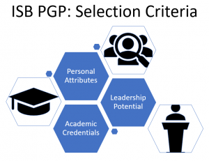 ISB PGP Selection Criteria MBA