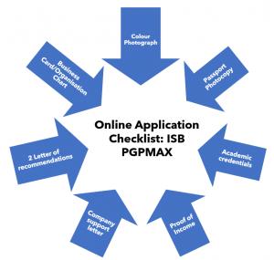ISB PGPMAX Online application checklist