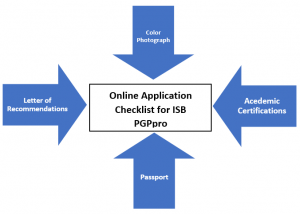 ISB PGPpro application checklist