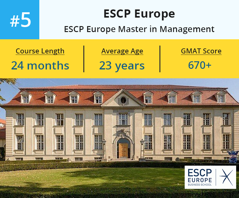 ESCP Europe MiM