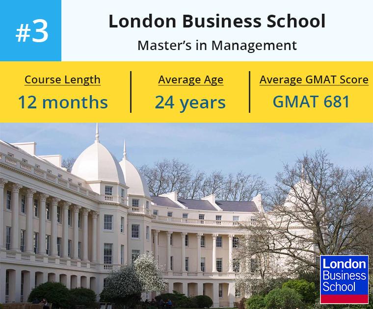 London Business School MiM