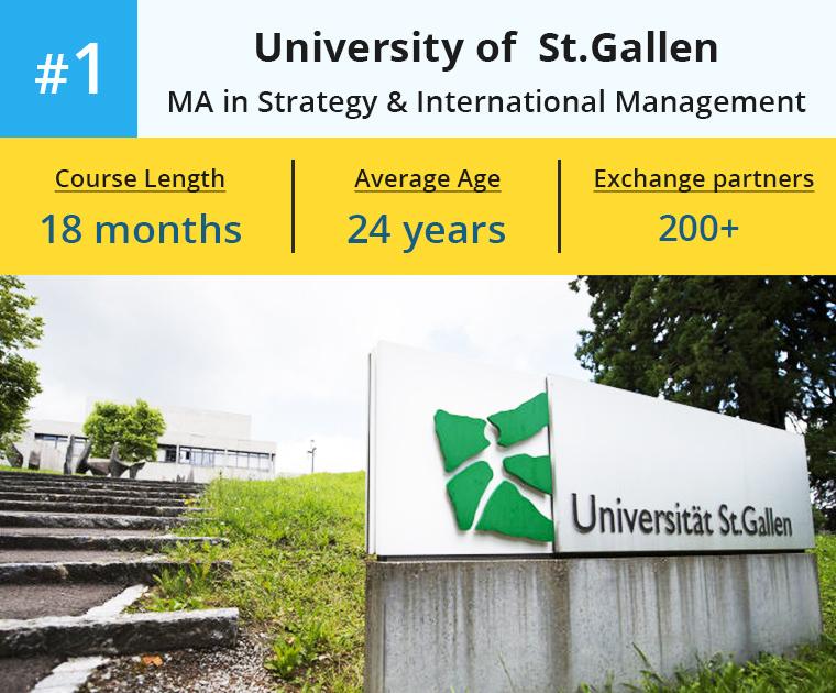 St. Gallen MiM program