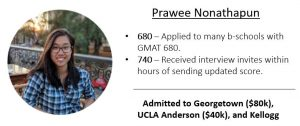Prawee's GMAT score journey from 680 to 740