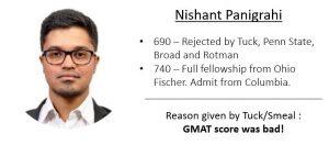 Nishant GMAT score journey from 680 to 740