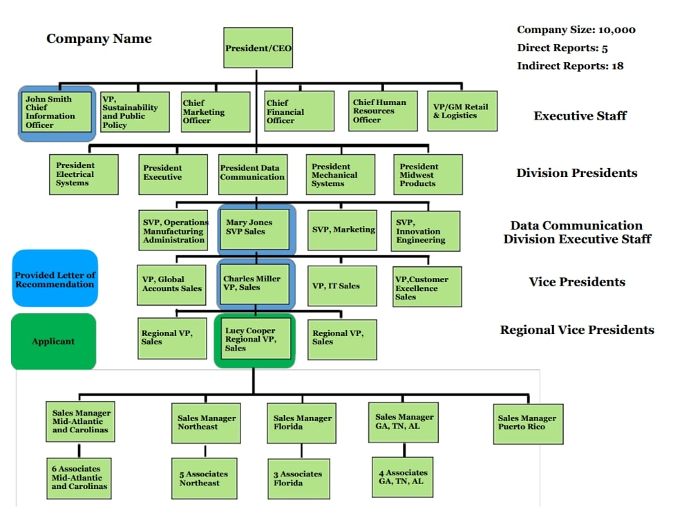 MIT Sloan sample mba application