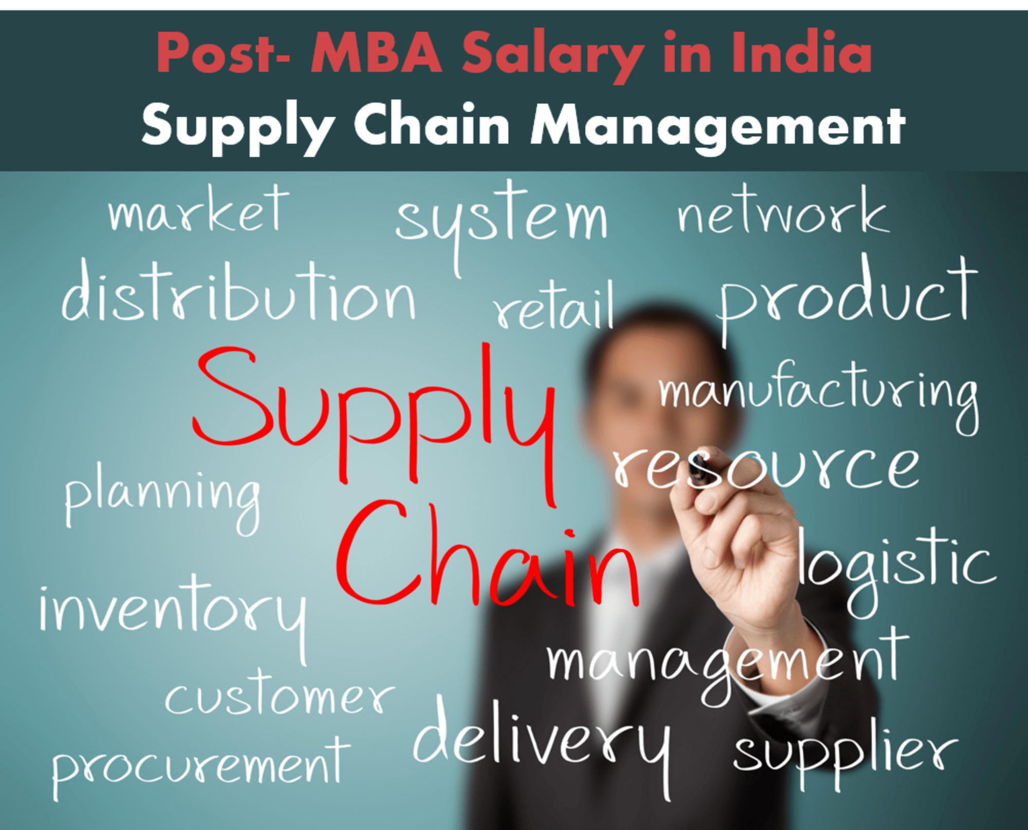 MBA in Supply chain Management Salary in India
