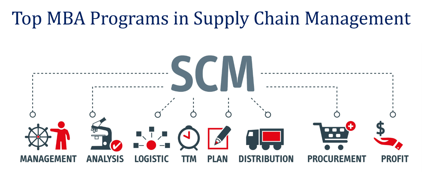 top mba program supply chain management