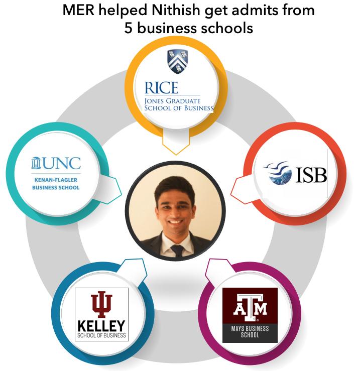 NIthish MBA journey