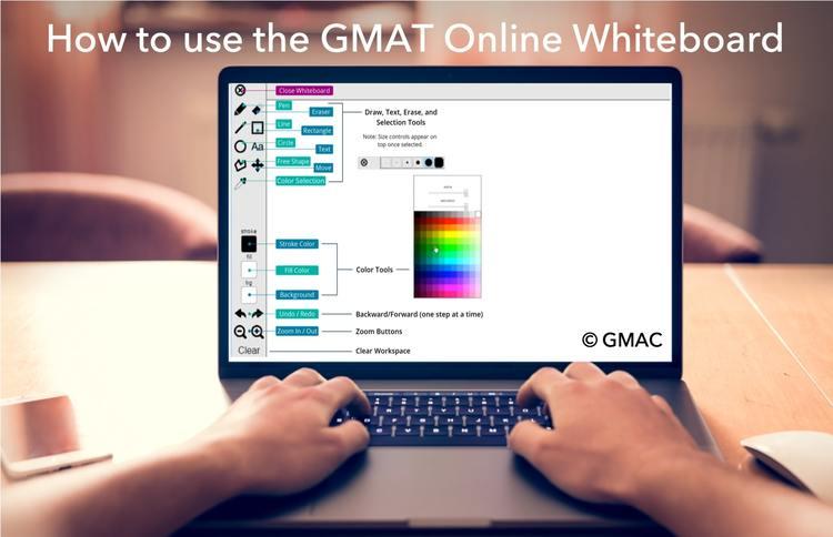 GMAT Online whiteboard