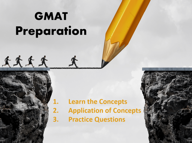 gmat preparation concepts application practice