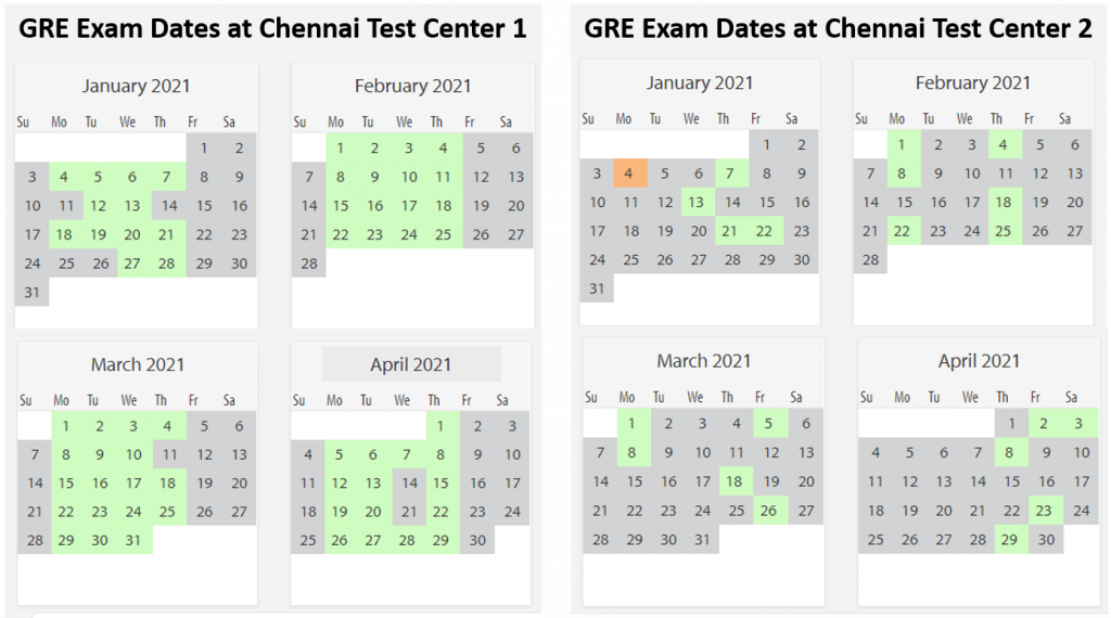 GRE Exam dates Chennai