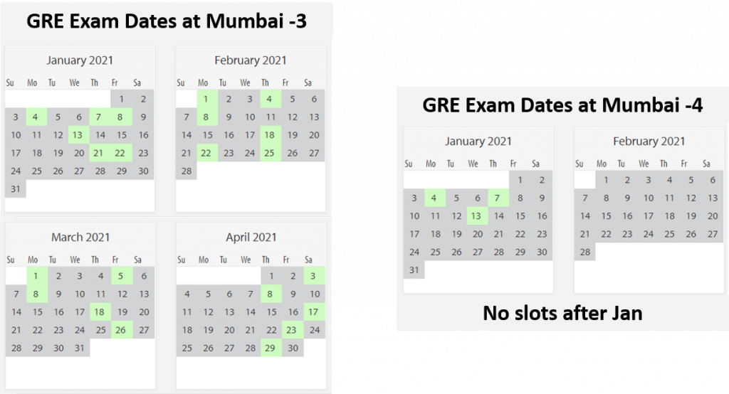 GRE Exam dates Mumbai 1