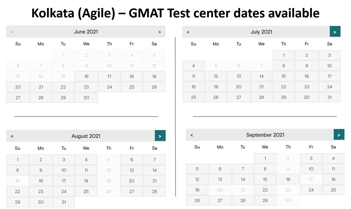 GMAT Test center dates - Kolkata