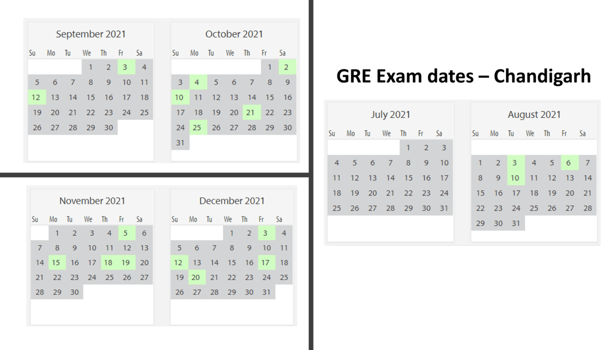 GRE exam dates at Chandigarh test center