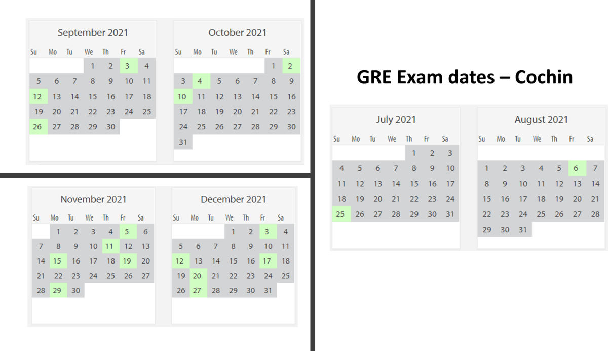GRE exam dates at Cochin test center