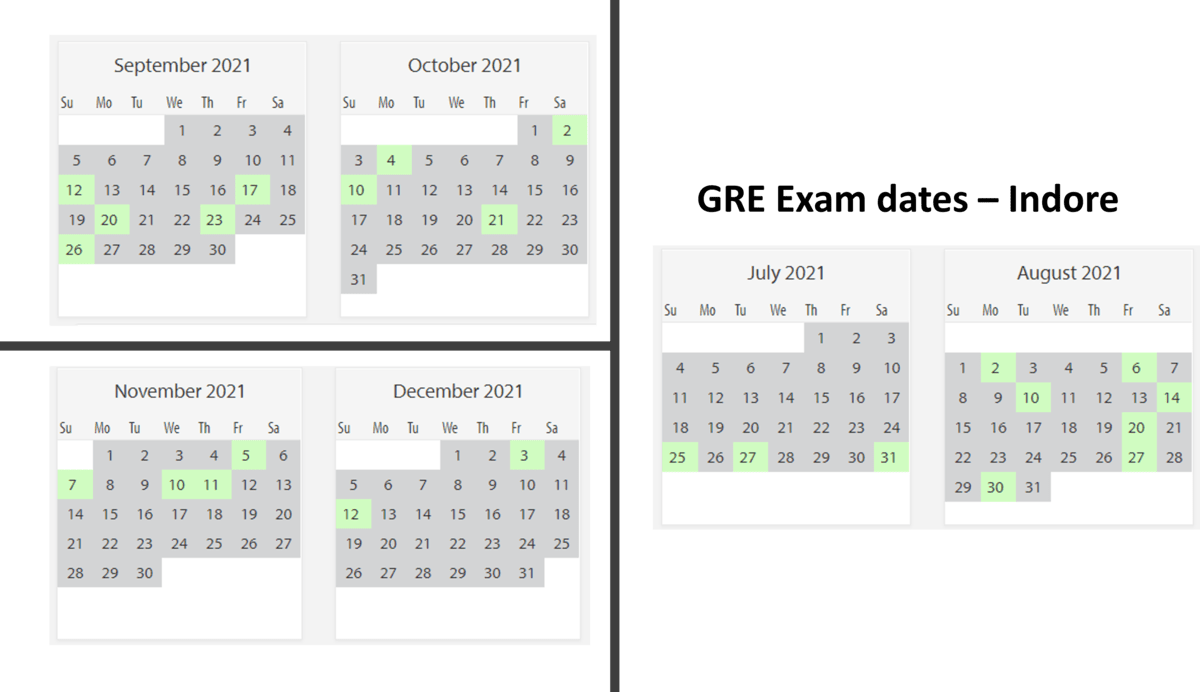 GRE Exam dates at Indore test location