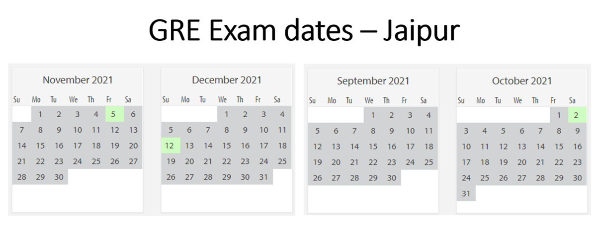GRE exam dates at Jaipur test center