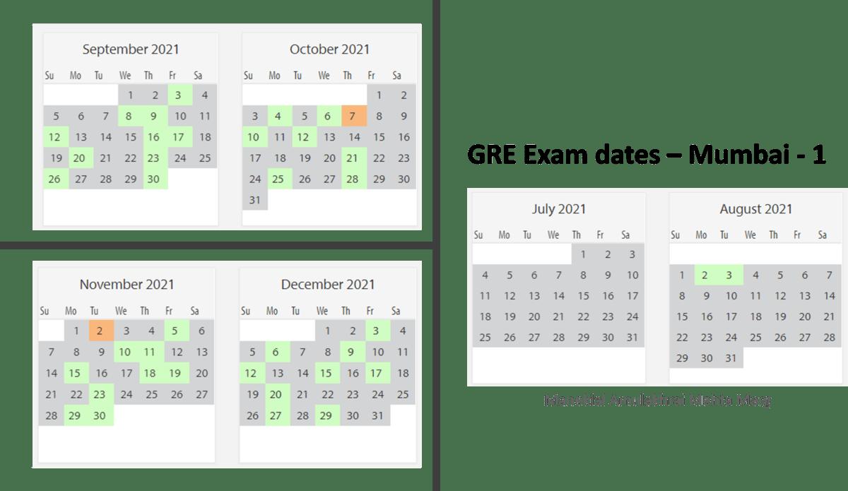 GRE exam dates at Mumbai test center 1