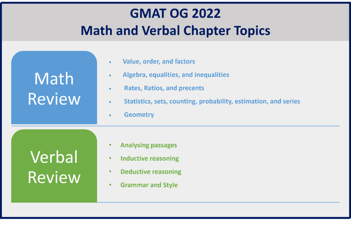 GMAT Official guide 2022 - Math and Verbal review chapters