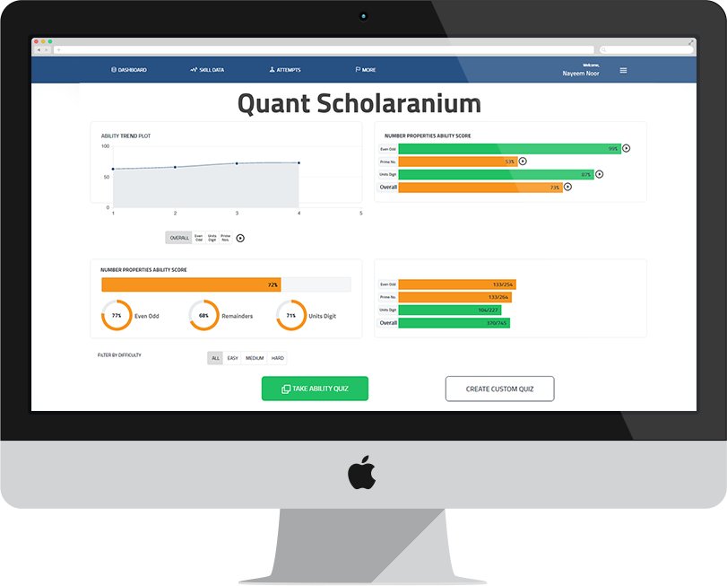 Using Quant Scholaranium to track your GMAT Quant preparation progress<br />